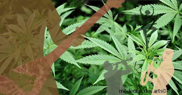 Drogue et Addiction