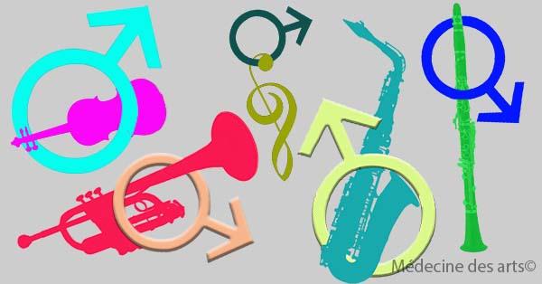Préférences musicales et testostérone