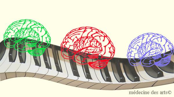 musique triste et cognitions