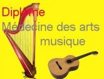 Diplôme Médecine des arts-musique - s'inscrire