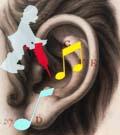 Protection auditive et musique