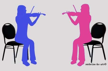 Les mouvements du corps du musicien reflètent le leadership au sein d'un quatuor