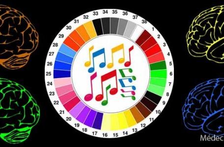 Musique et couleurs, une association médiée par les émotions