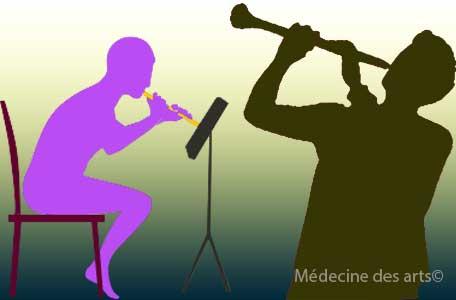 Posture assise et debout dans la pratique des instruments à vent et leur conséquence sur la respiration